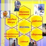 sfery_zhizni
